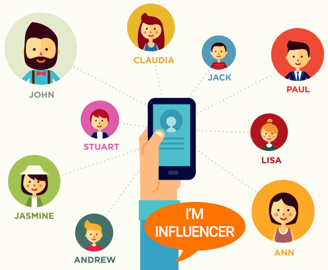 guerrilla-marketing-influencers