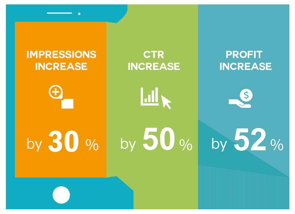mobile-friendly-website-boost-sales