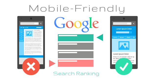 mobile-friendly-website-improve-google-ranking