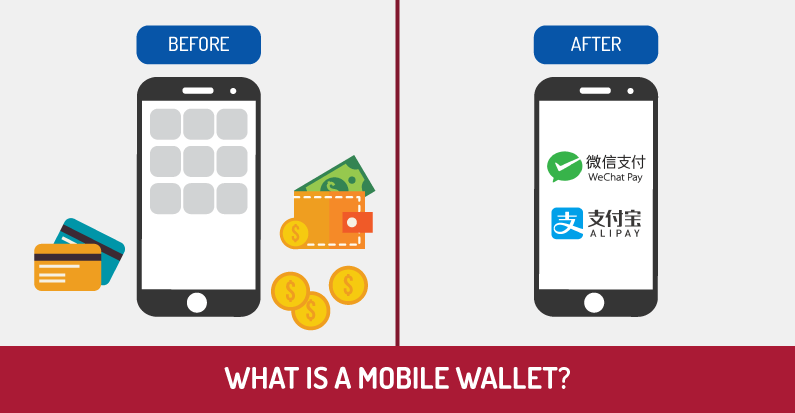 Everything You Need to Know About Mobile Wallet