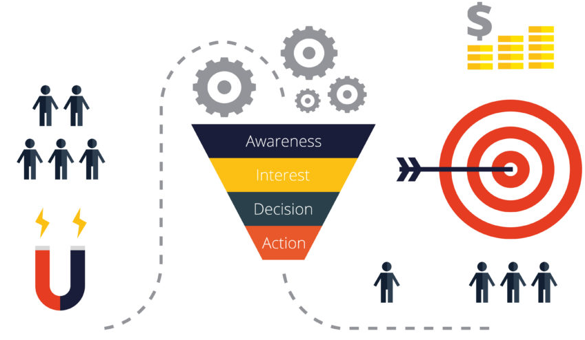 whats-sales-funnel